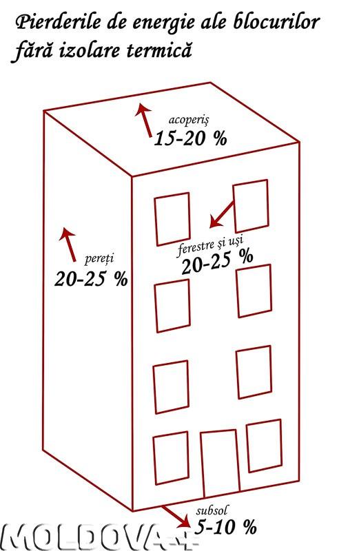 241-M+-reabilitare infografic