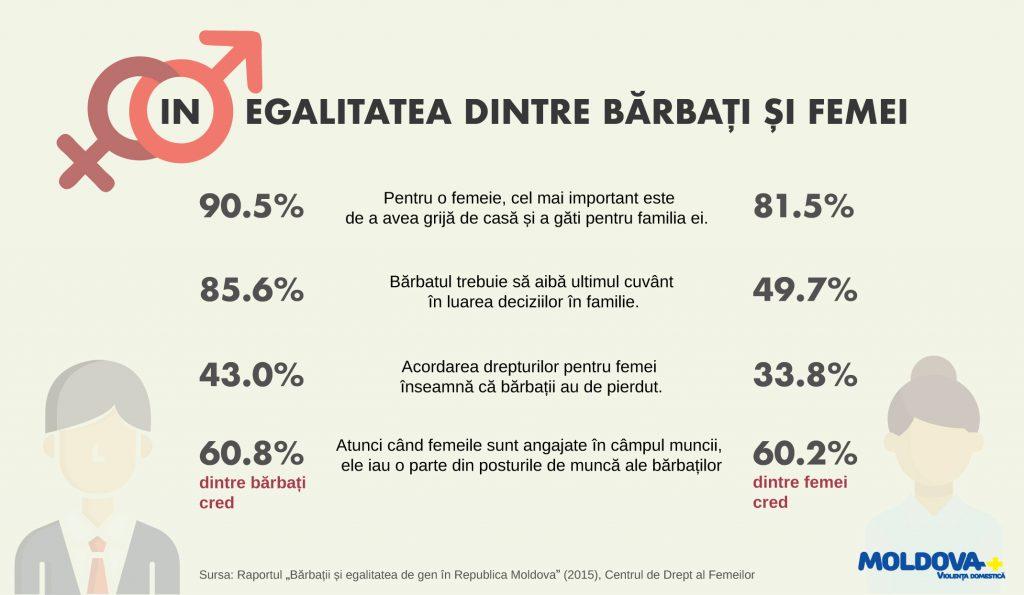 Infografic_agresor