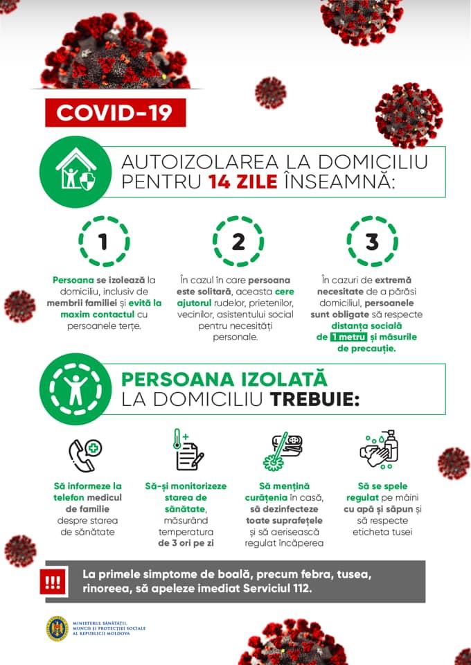 Sursa: msmps.gov.md/ro/content/coronavirus