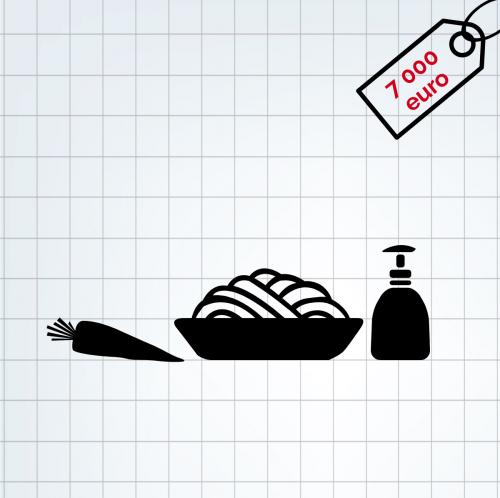 produse alimentare și igienă